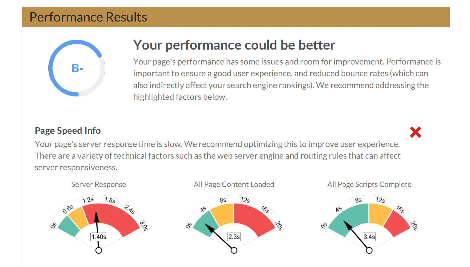 Free Website Audit Report Performance Check